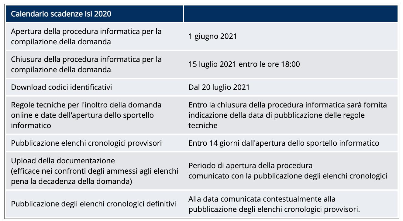 Bando ISI  2020